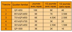 tableau tarifs